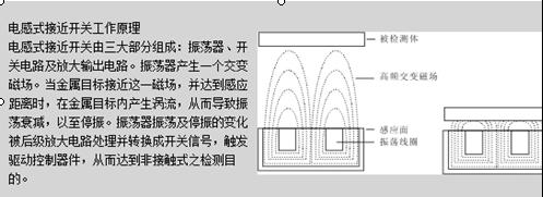 宣钢球团皮带秤测速传感器的现场应用--速度传感器与