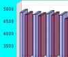 24日全国主要城市焊管价格汇总