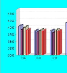 7日全国主要城市H型钢价格汇总