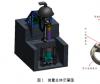 双极串联电渣热封顶装置设计及理论分析