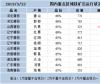 国产矿市场一周评述(3.18-3.22)