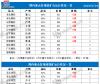 国产矿市场一周评述(5.20-5.24)
