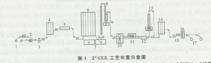 电路 电路图 电子 原理图 709_213