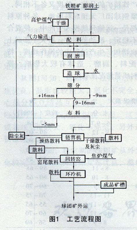 电路 电路图 电子 户型 户型图 平面图 原理图 472_793 竖版 竖屏