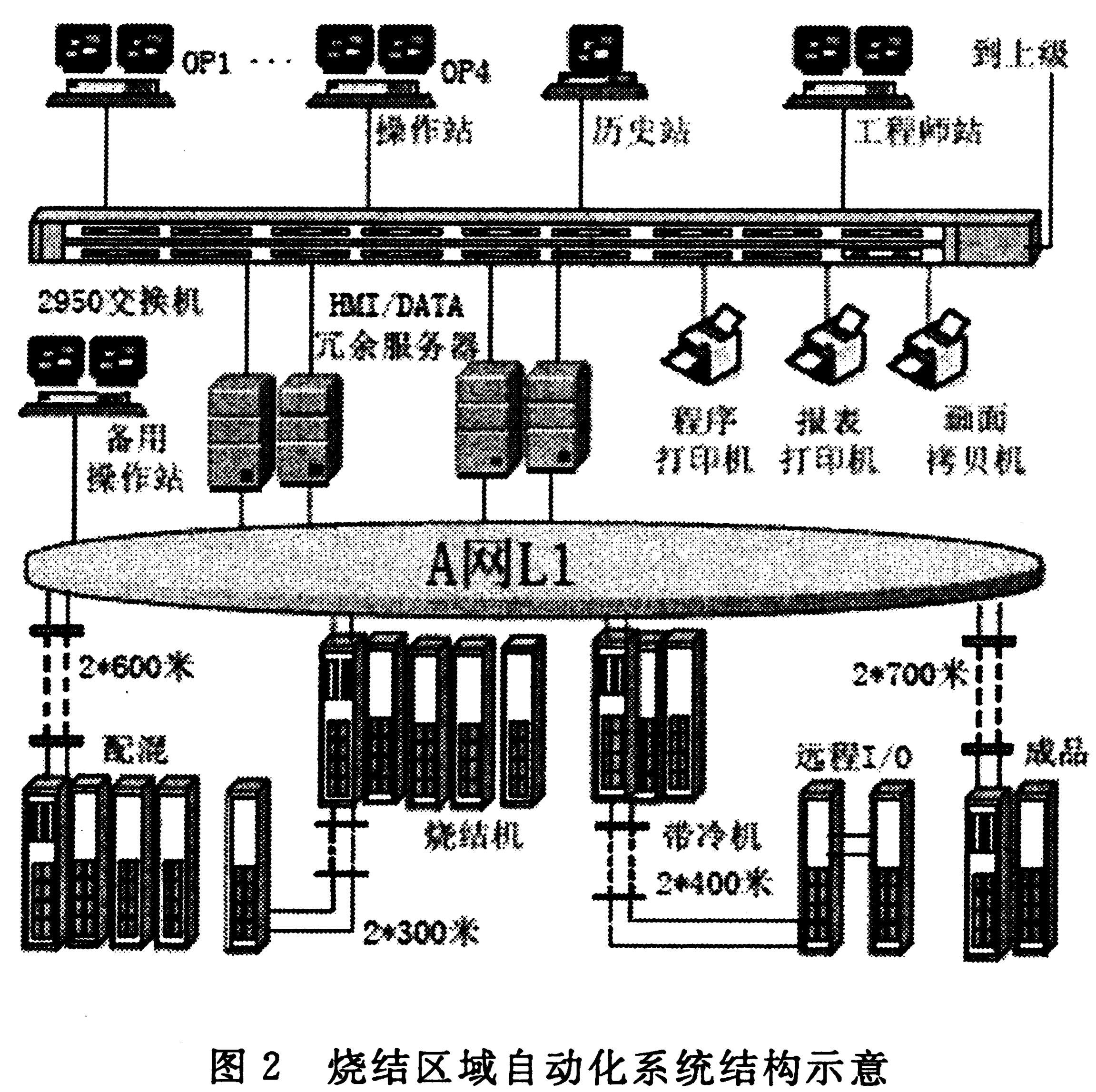竖炉鼓风机结构图