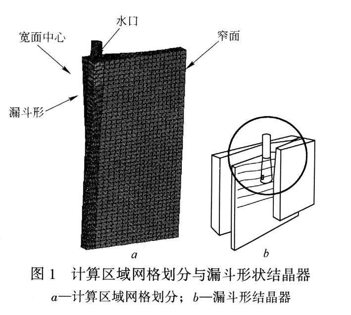 薄板坯连铸结晶器由于宽厚比大
