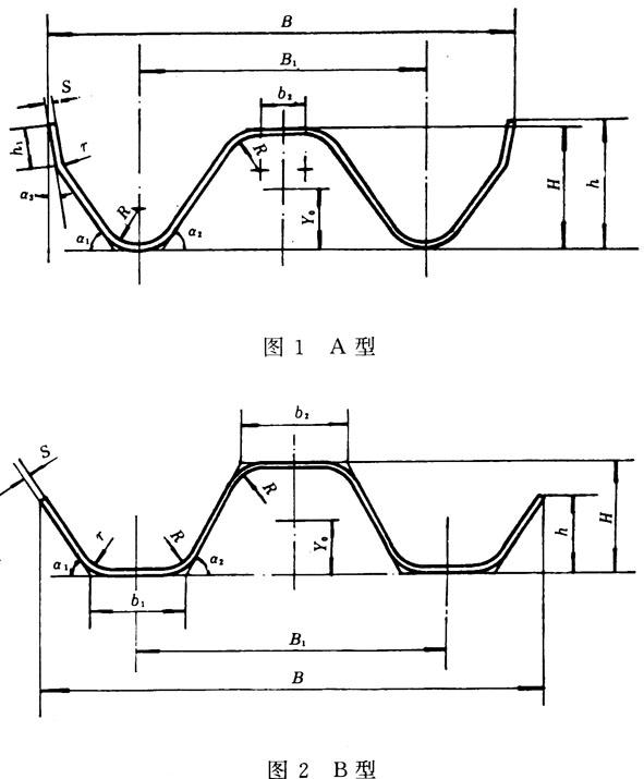 建筑图纸梁特殊符号