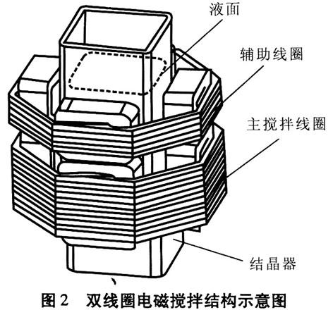 连铸结晶器振动器结构图