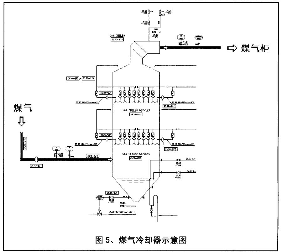 每个静电场由沉淀电极板和放电电极丝组成