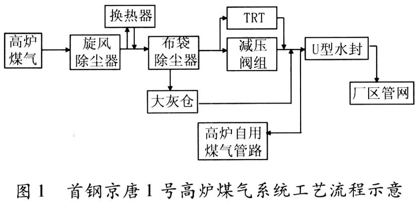 电路 电路图 电子 设计 素材 原理图 827_402